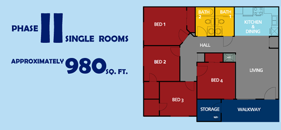Phase 2 single rooms, approximately 980 square feet